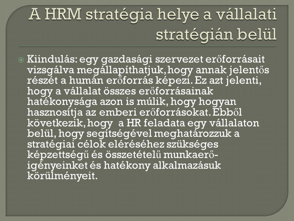 A HRM stratégia helye a vállalati stratégián belül