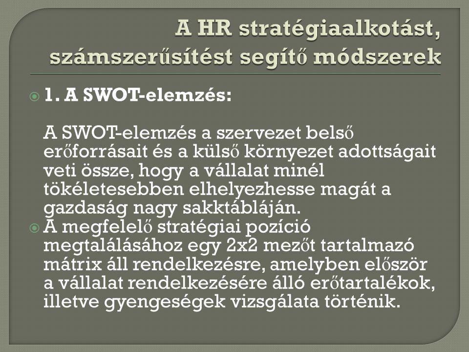 A HR stratégiaalkotást, számszerűsítést segítő módszerek