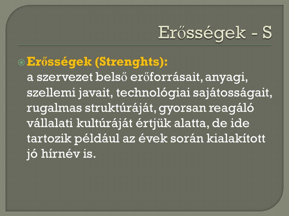 Erősségek - S Erősségek (Strenghts):
