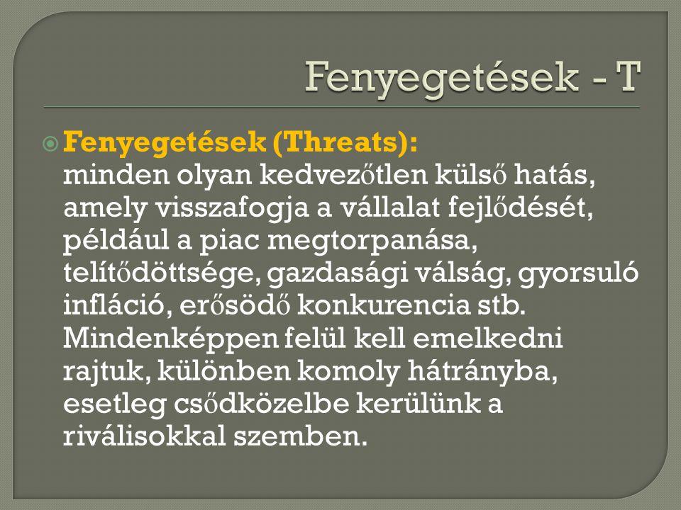Fenyegetések - T Fenyegetések (Threats):