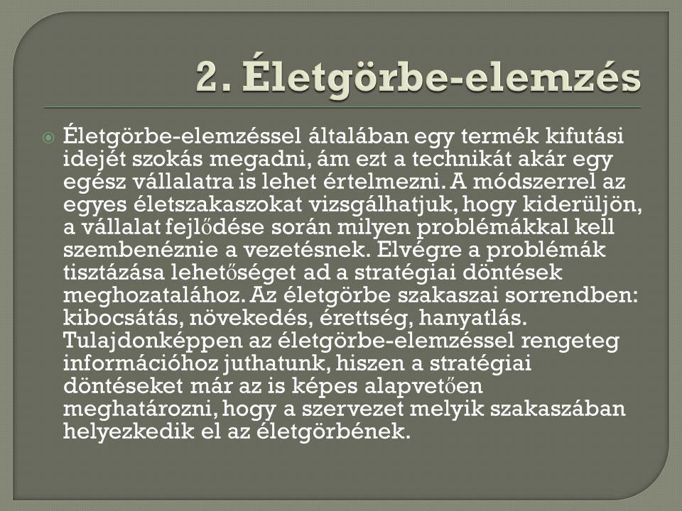 2. Életgörbe-elemzés