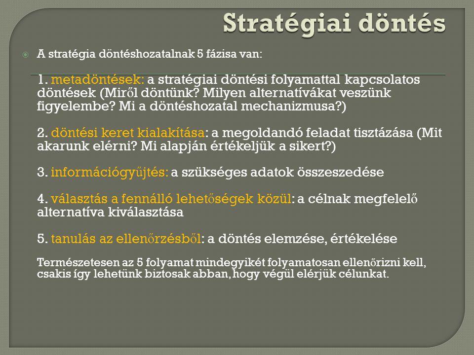 Stratégiai döntés