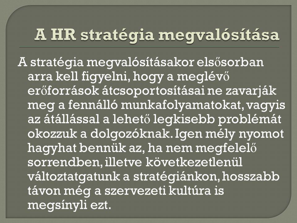 A HR stratégia megvalósítása