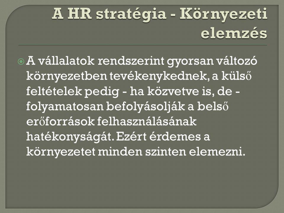 A HR stratégia - Környezeti elemzés