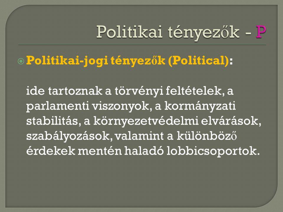 Politikai tényezők - P Politikai-jogi tényezők (Political):