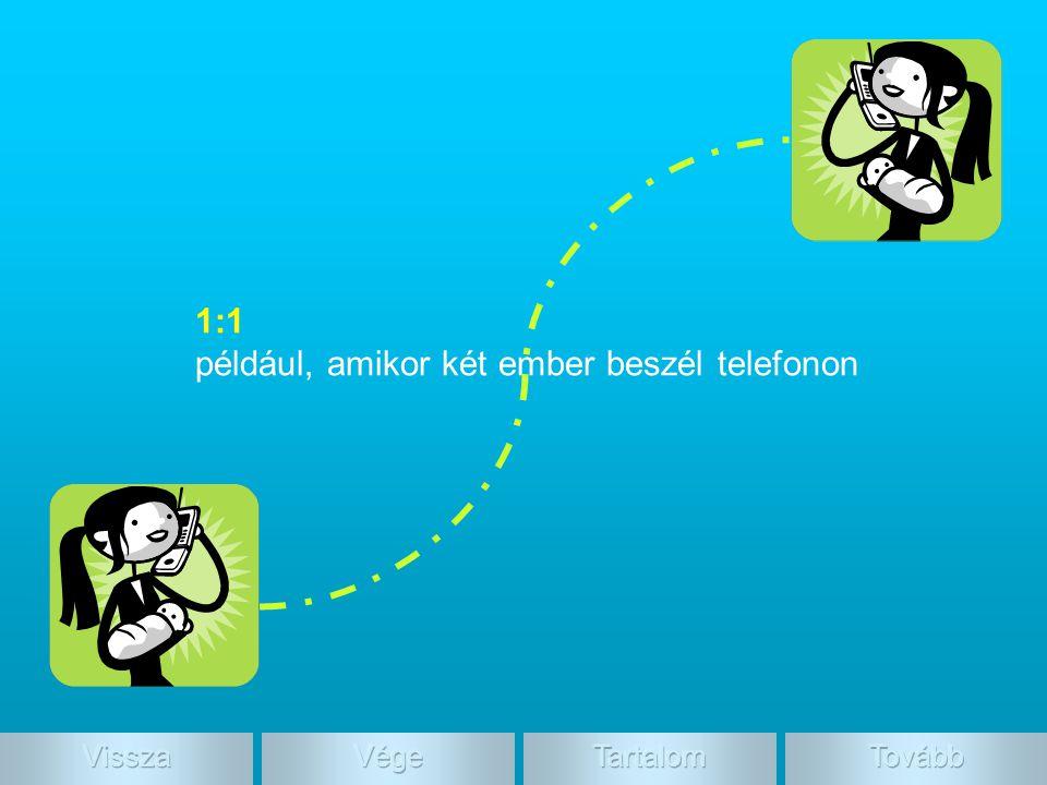 1:1 1:1 például, amikor két ember beszél telefonon Vissza Vége