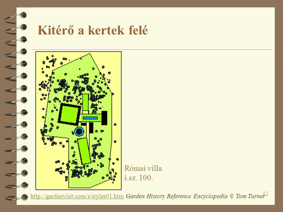 Kitérő a kertek felé Római villa i.sz. 100.