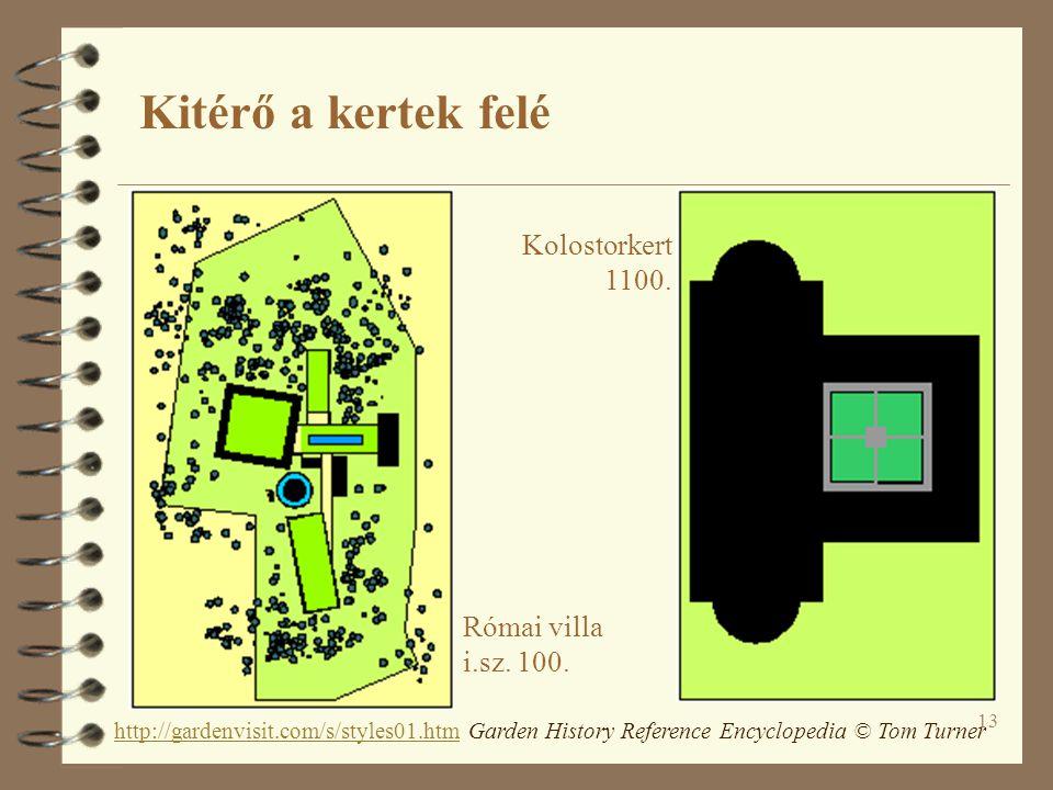 Kitérő a kertek felé Kolostorkert 1100. Római villa i.sz. 100.