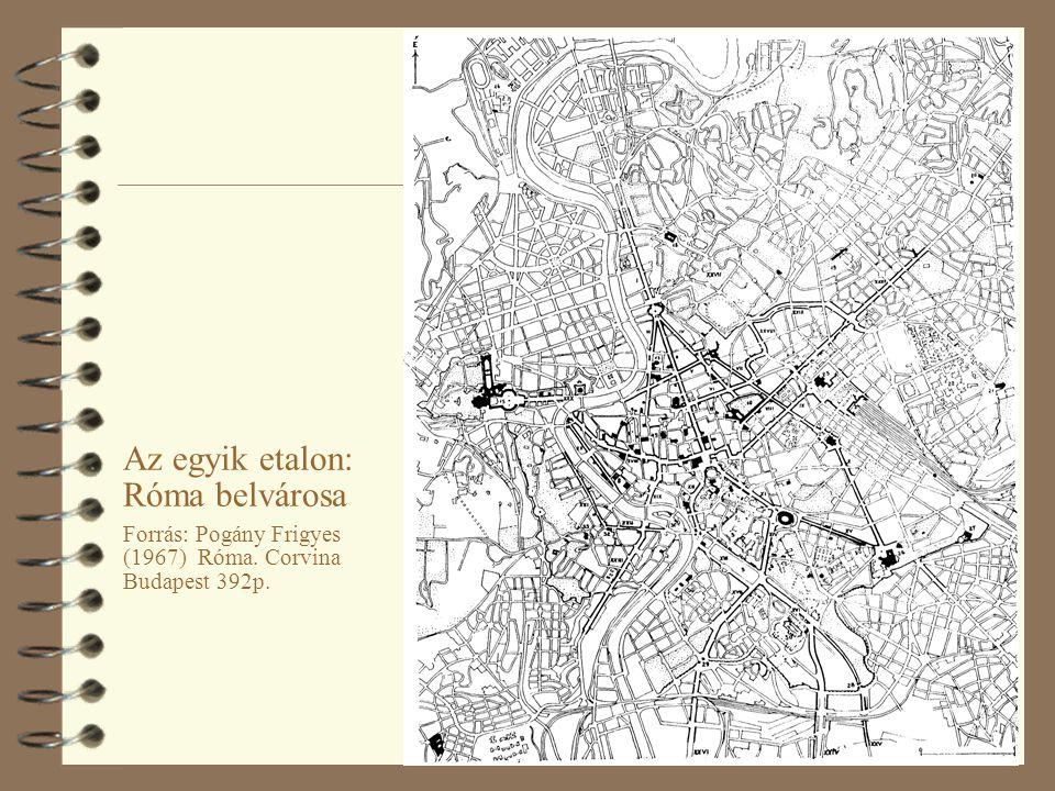 Az egyik etalon: Róma belvárosa