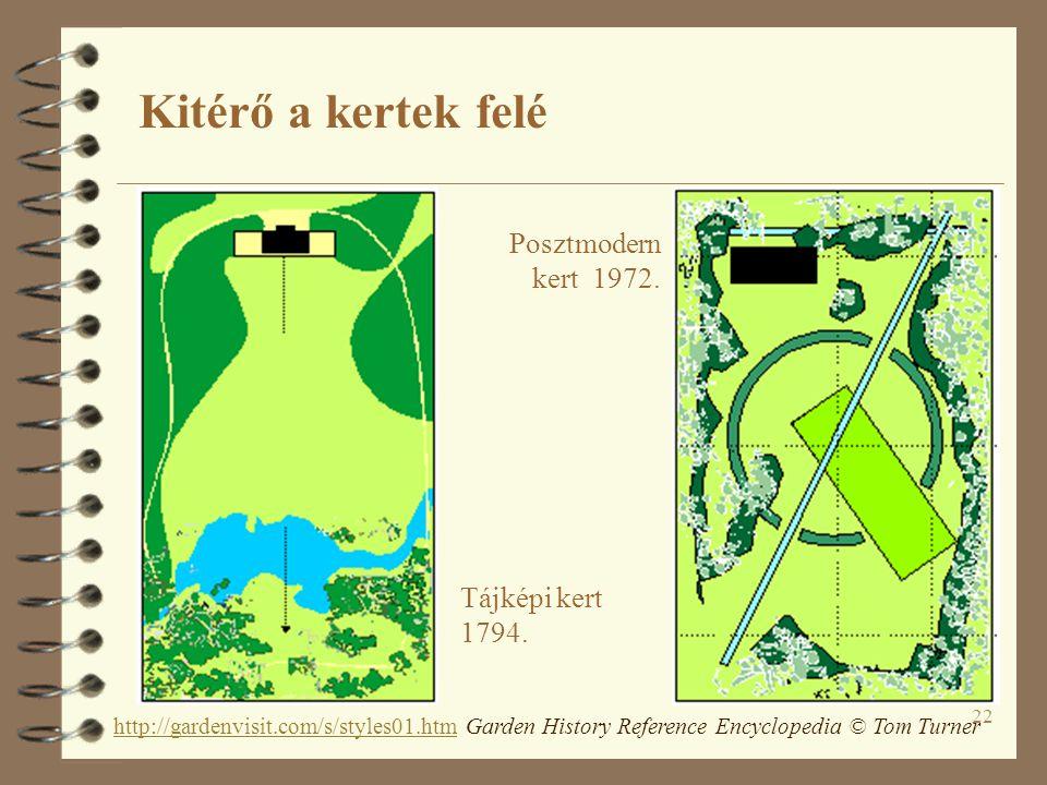 Kitérő a kertek felé Posztmodern kert 1972. Tájképi kert 1794.