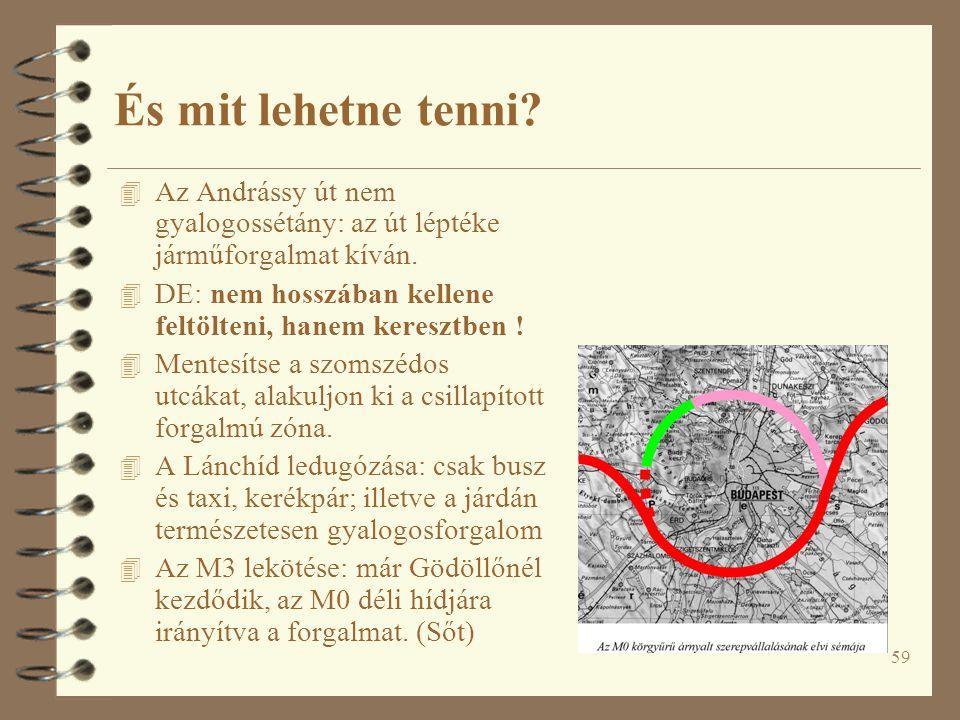 És mit lehetne tenni Az Andrássy út nem gyalogossétány: az út léptéke járműforgalmat kíván.