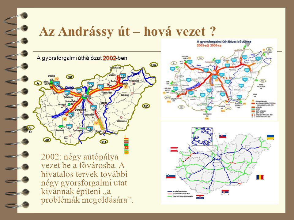 Az Andrássy út – hová vezet
