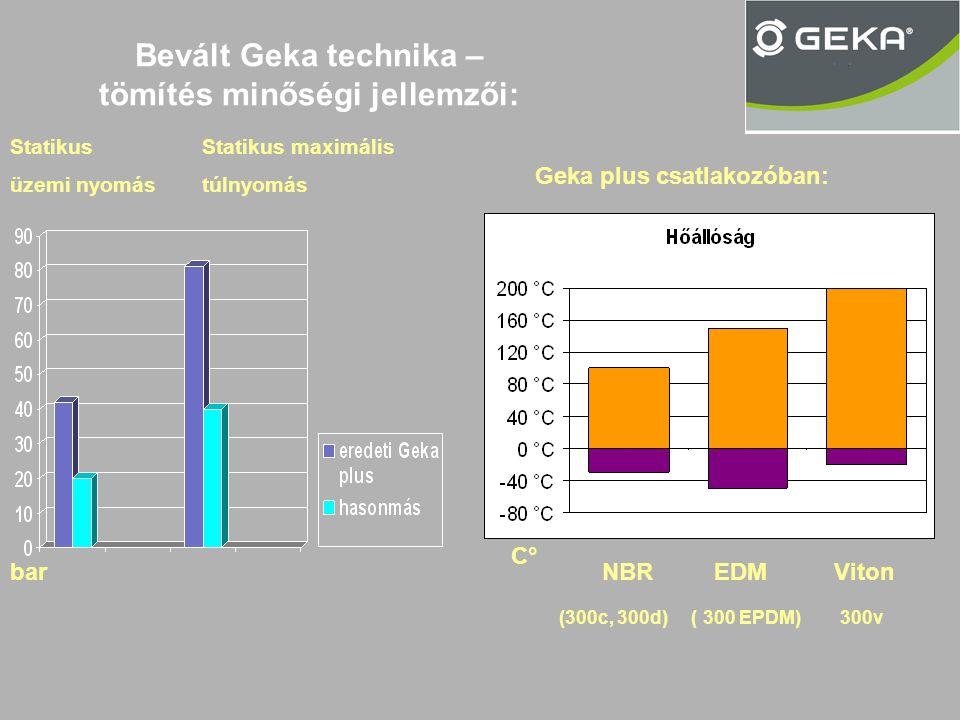 Bevált Geka technika – tömítés minőségi jellemzői: