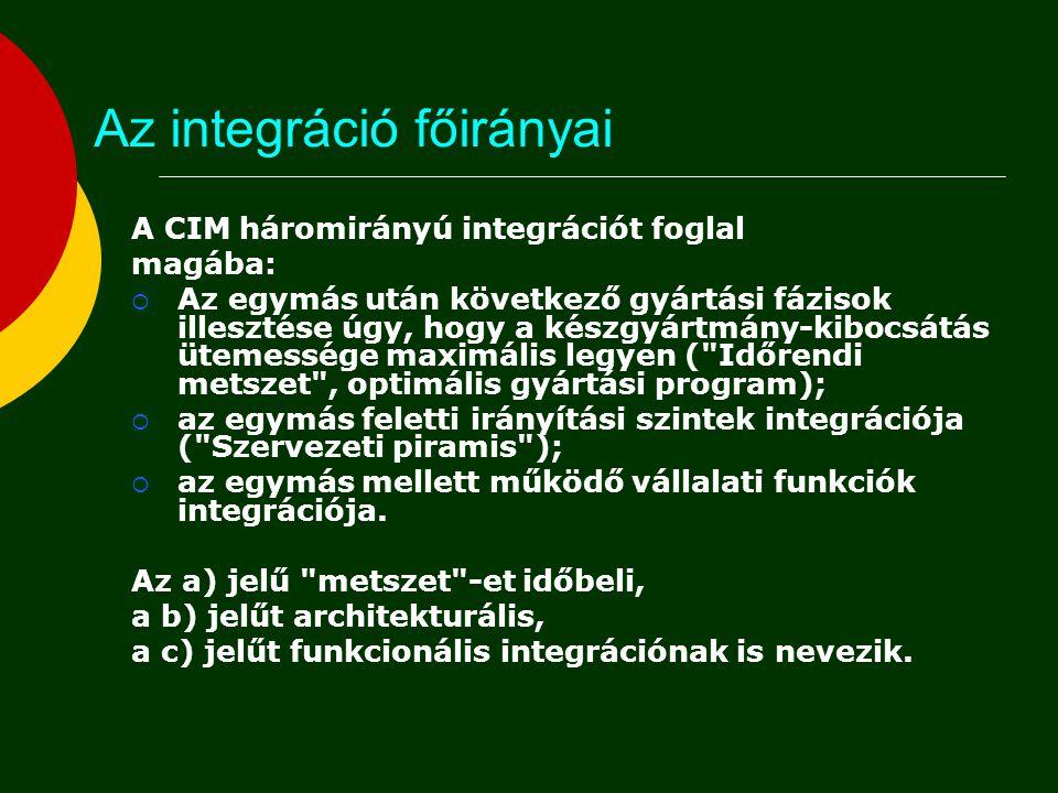 Az integráció főirányai
