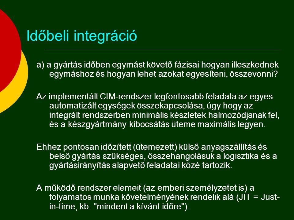 Időbeli integráció a) a gyártás időben egymást követő fázisai hogyan illeszkednek egymáshoz és hogyan lehet azokat egyesíteni, összevonni