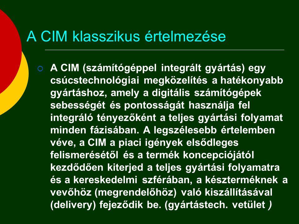 A CIM klasszikus értelmezése