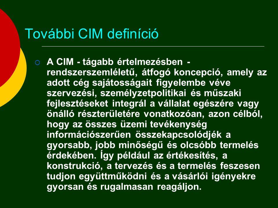 További CIM definíció