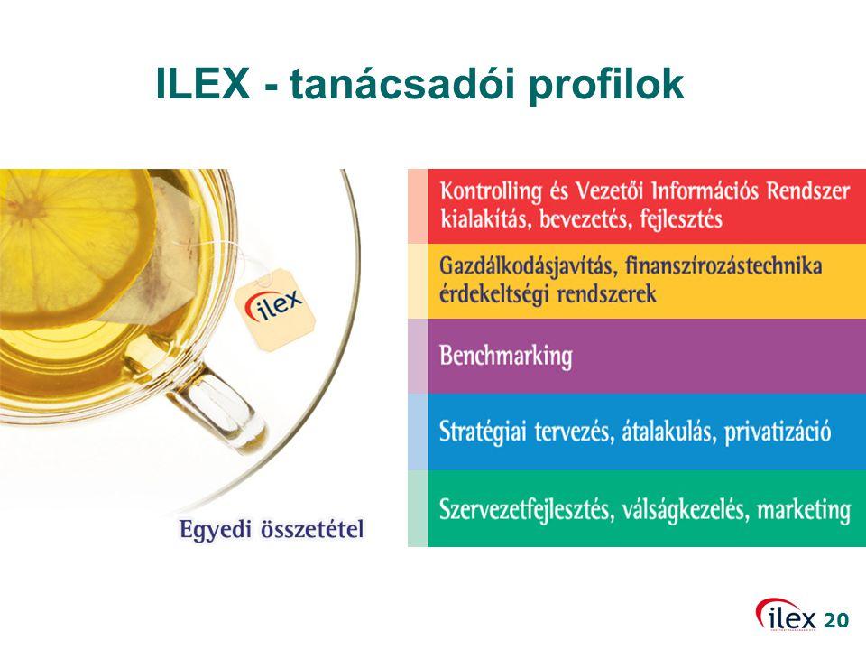 ILEX - tanácsadói profilok