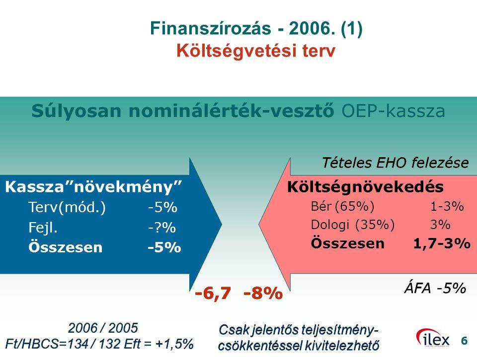 Finanszírozás - 2006. (1) Költségvetési terv