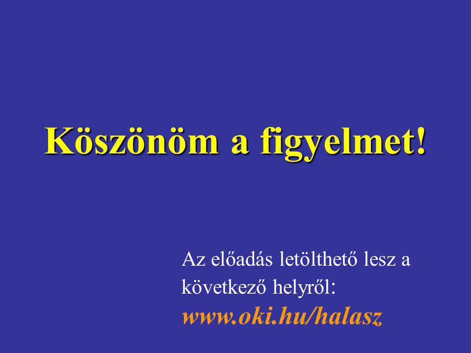 Köszönöm a figyelmet! Az előadás letölthető lesz a következő helyről: www.oki.hu/halasz