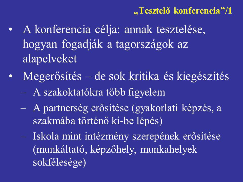 """""""Tesztelő konferencia /1"""