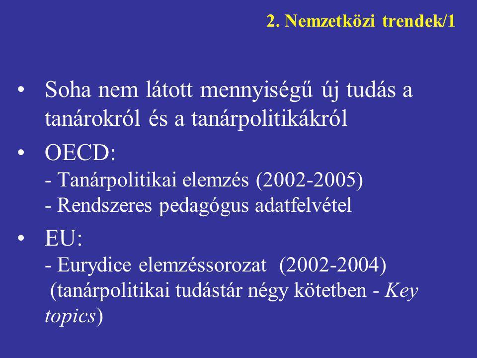 2. Nemzetközi trendek/1 Soha nem látott mennyiségű új tudás a tanárokról és a tanárpolitikákról.