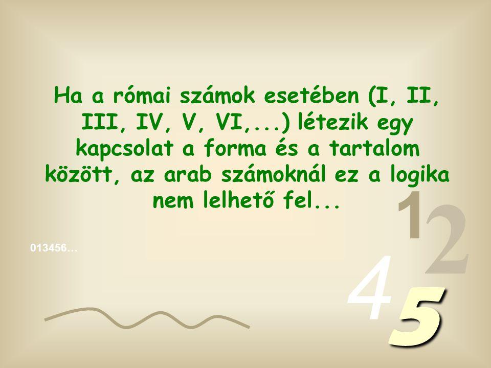 Ha a római számok esetében (I, II, III, IV, V, VI,