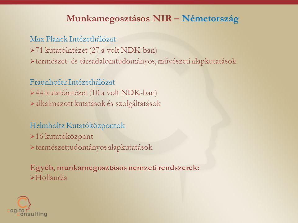 Munkamegosztásos NIR – Németország