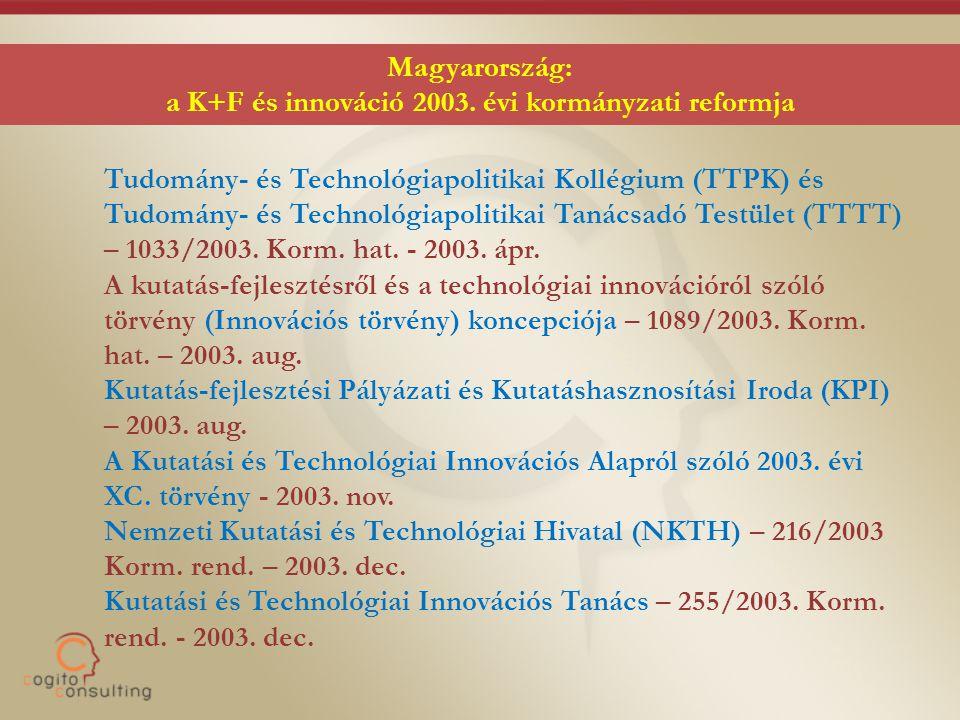 a K+F és innováció 2003. évi kormányzati reformja