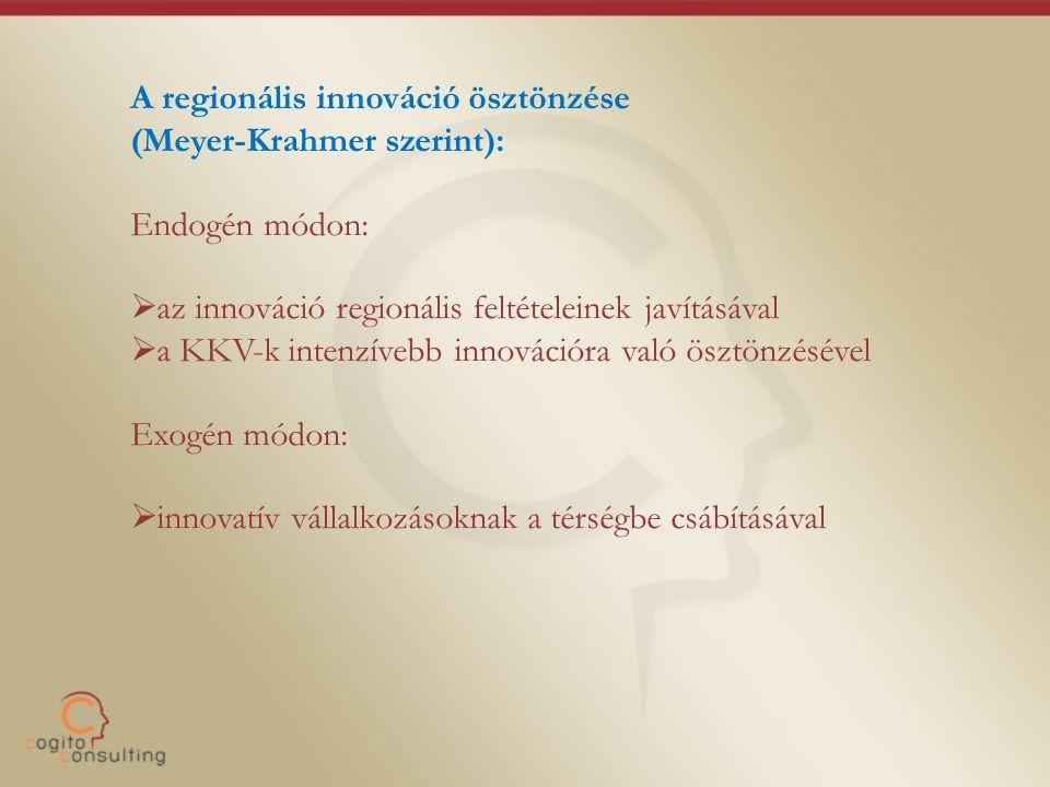 A regionális innováció ösztönzése
