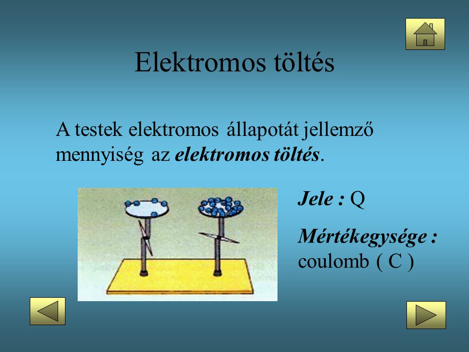 Elektromos töltés A testek elektromos állapotát jellemző mennyiség az elektromos töltés. Jele : Q.