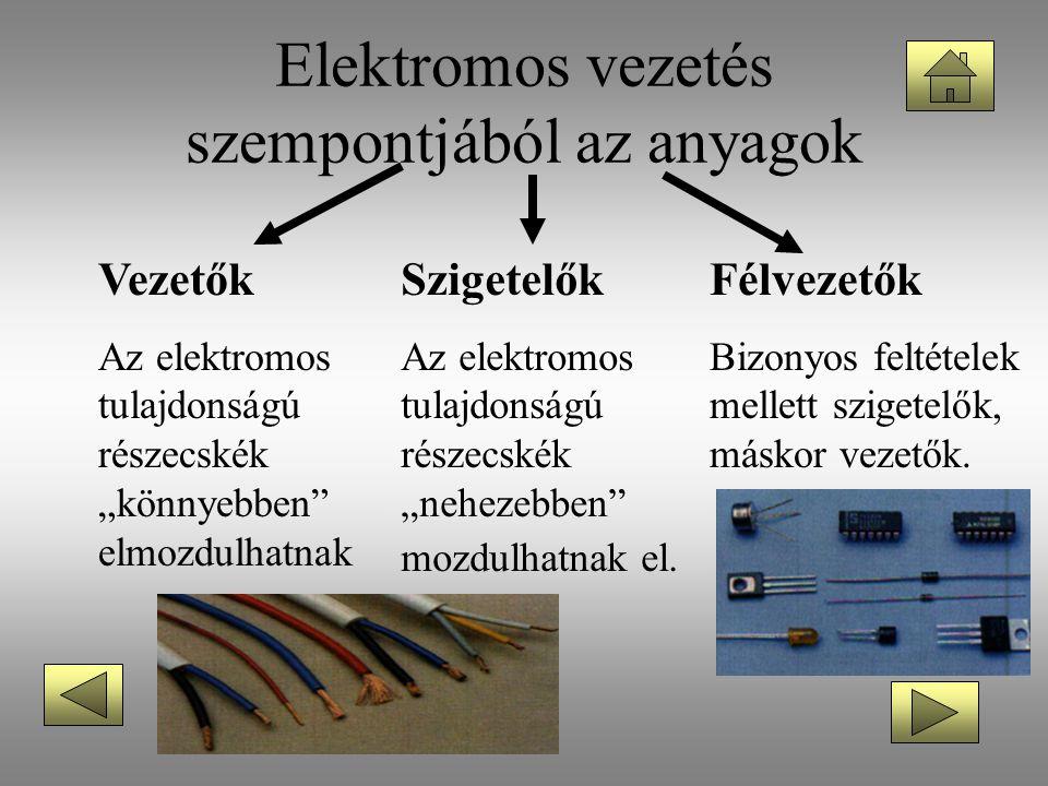 Elektromos vezetés szempontjából az anyagok