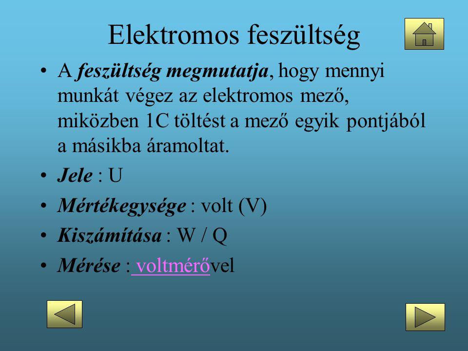 Elektromos feszültség