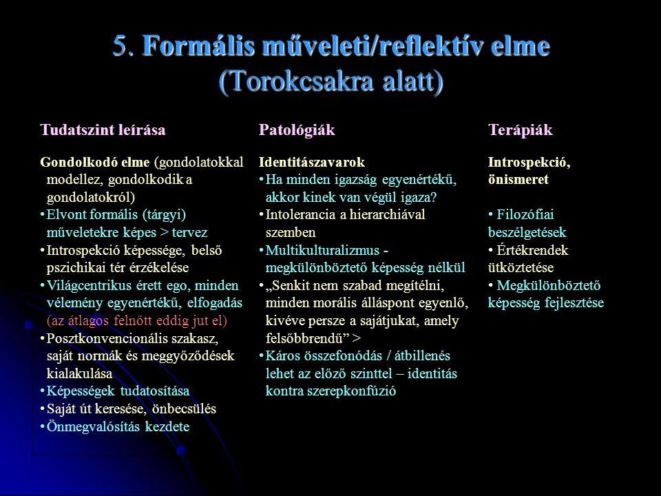5. Formális műveleti/reflektív elme (Torokcsakra alatt)