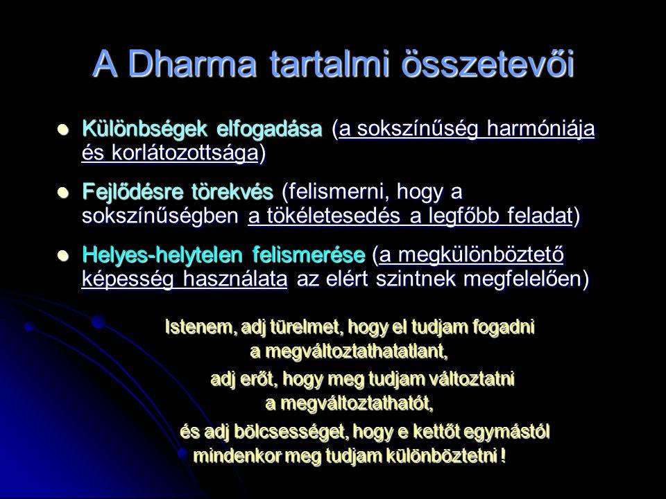 A Dharma tartalmi összetevői