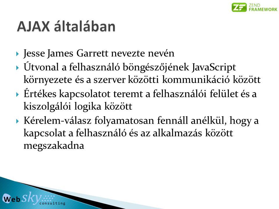 AJAX általában Jesse James Garrett nevezte nevén