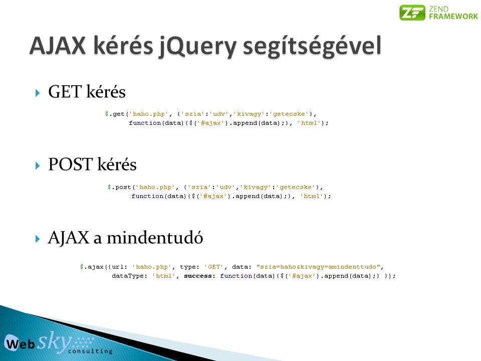 AJAX kérés jQuery segítségével