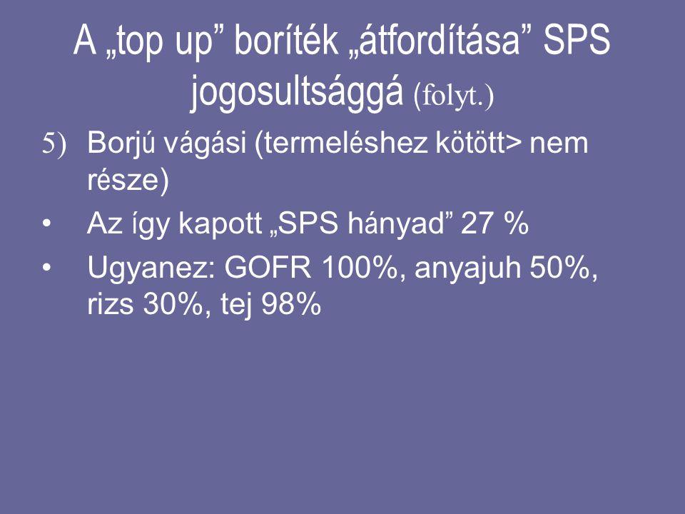 """A """"top up boríték """"átfordítása SPS jogosultsággá (folyt.)"""