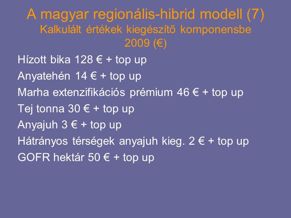 A magyar regionális-hibrid modell (7) Kalkulált értékek kiegészítő komponensbe 2009 (€)