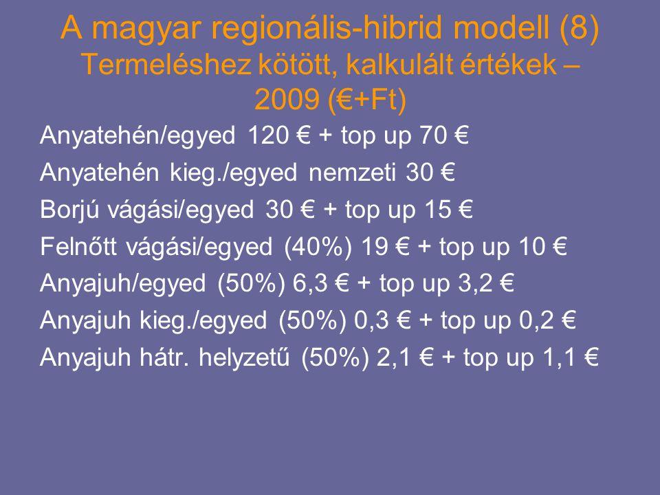 A magyar regionális-hibrid modell (8) Termeléshez kötött, kalkulált értékek – 2009 (€+Ft)