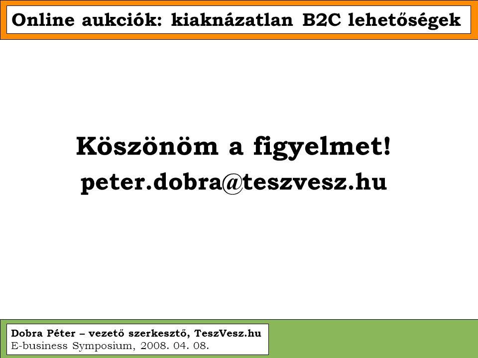 Köszönöm a figyelmet! peter.dobra@teszvesz.hu