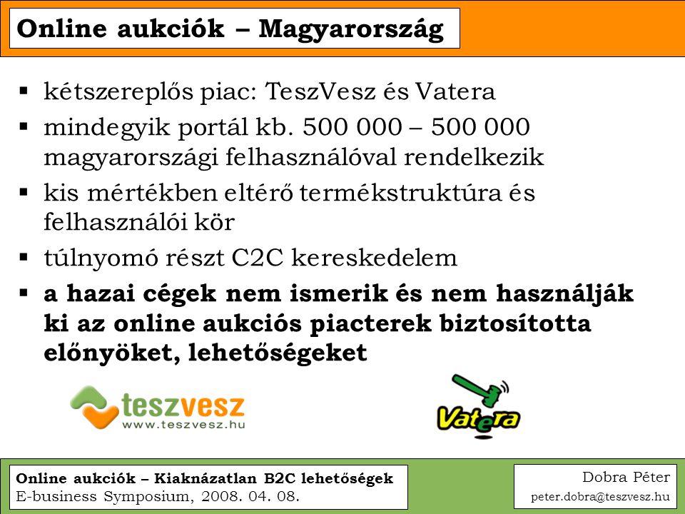 Online aukciók – Magyarország