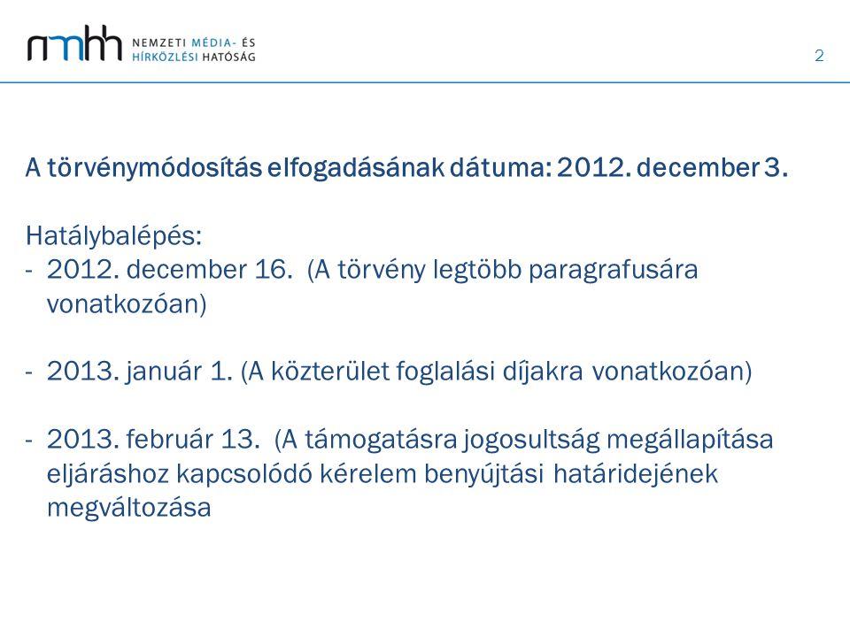 A törvénymódosítás elfogadásának dátuma: 2012. december 3