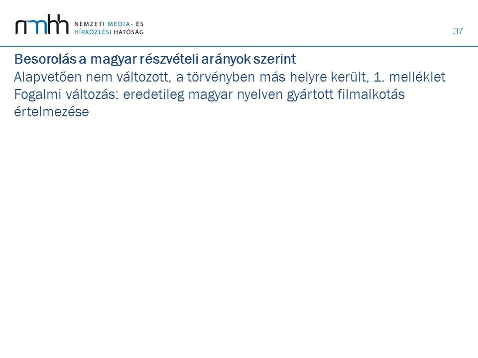 Besorolás a magyar részvételi arányok szerint Alapvetően nem változott, a törvényben más helyre került, 1.
