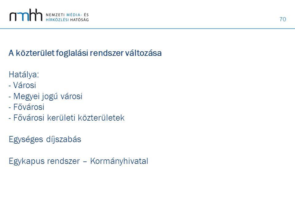A közterület foglalási rendszer változása Hatálya: - Városi - Megyei jogú városi - Fővárosi - Fővárosi kerületi közterületek Egységes díjszabás Egykapus rendszer – Kormányhivatal