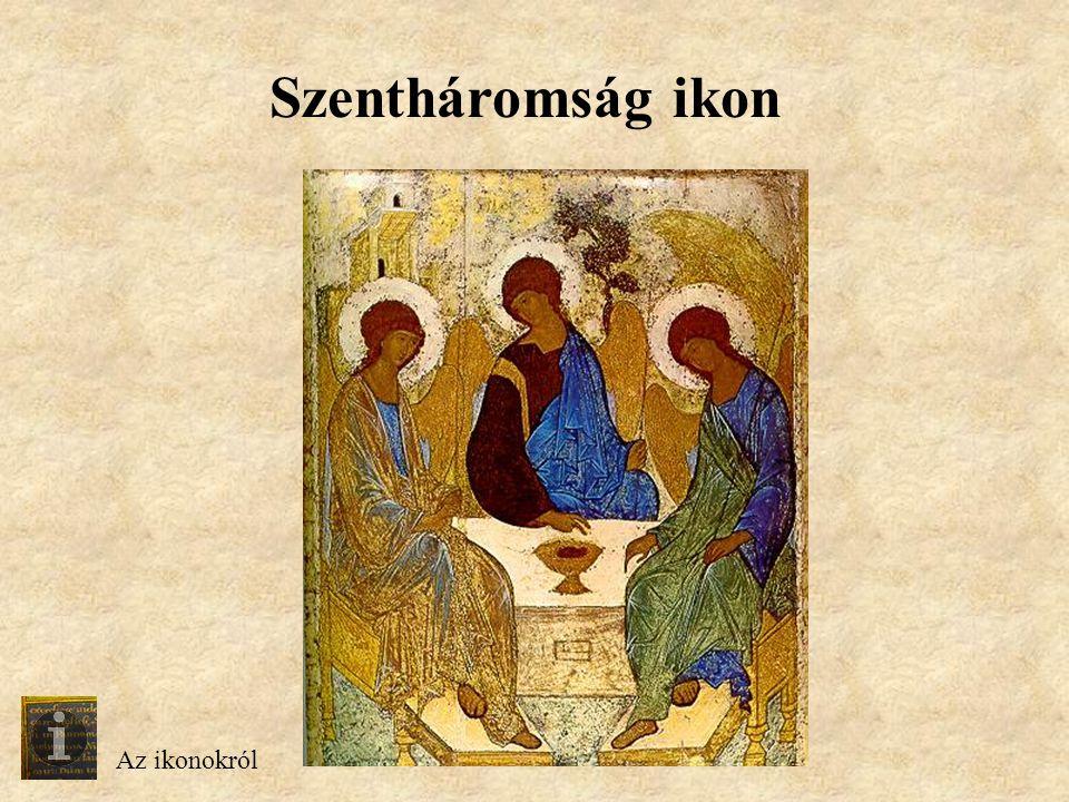 Szentháromság ikon Az ikonokról
