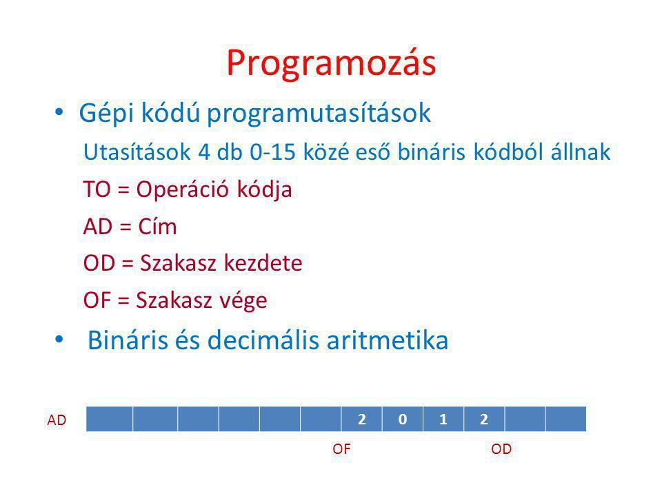 Programozás Gépi kódú programutasítások