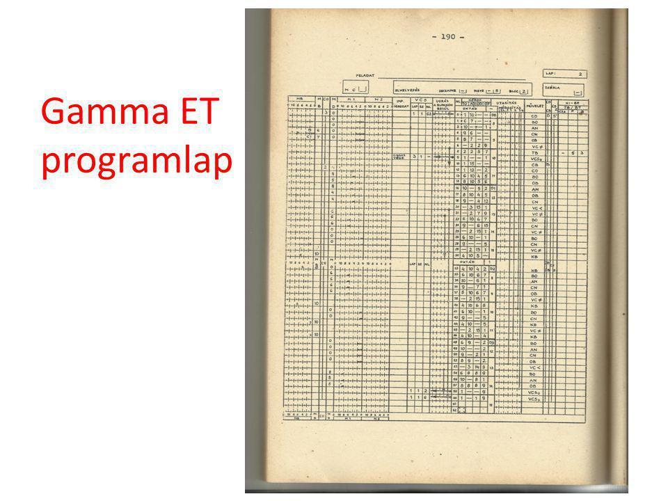 Gamma ET programlap Dobcím. Kártyafelosztás. Memória cím. Páros, páratlan oktád.