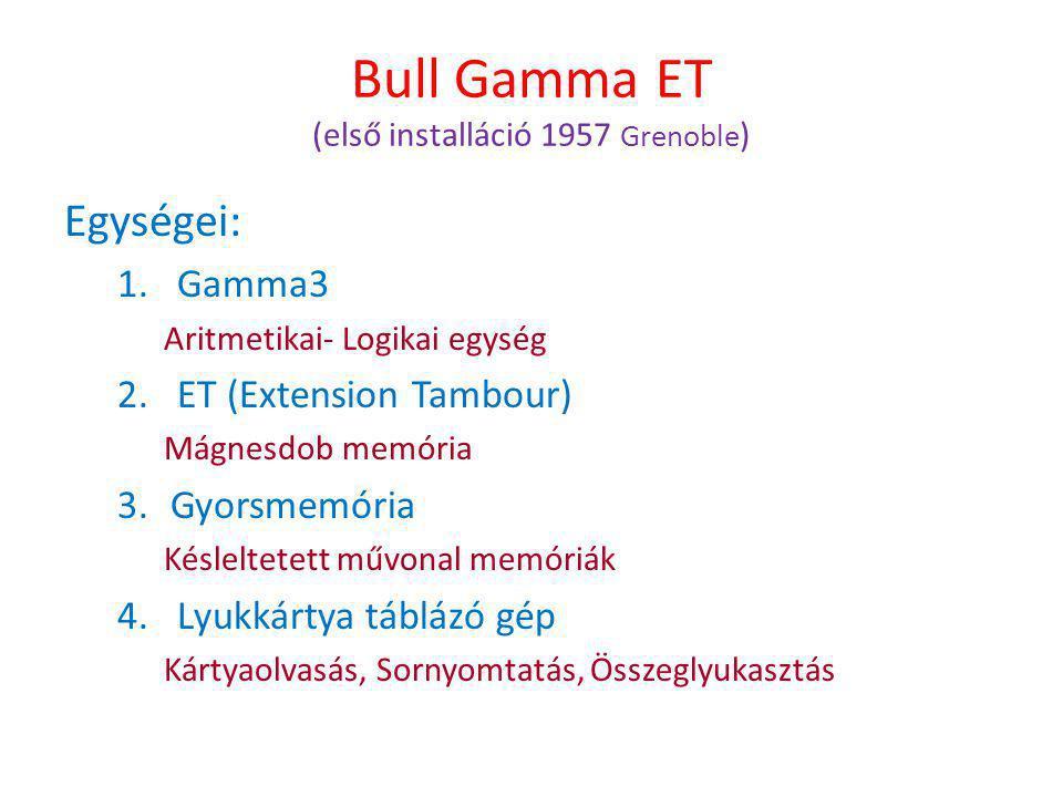 Bull Gamma ET (első installáció 1957 Grenoble)