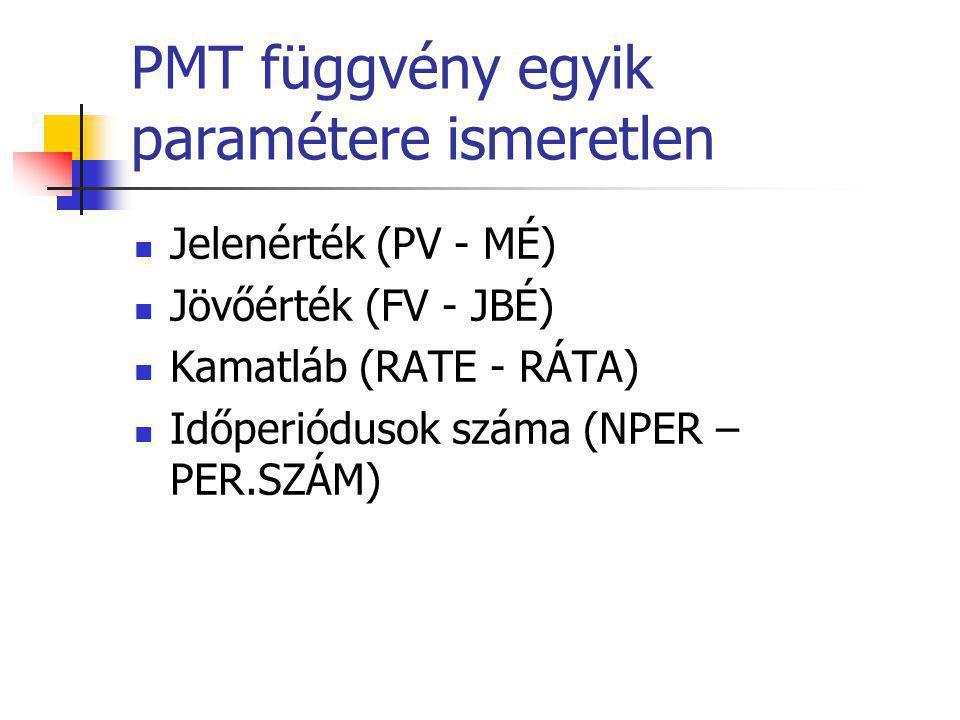PMT függvény egyik paramétere ismeretlen
